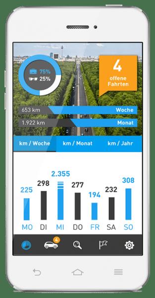Elektronisches Fahrtenbuch von AutoLogg - Übersichtliche Fahrtenstatistik in der App