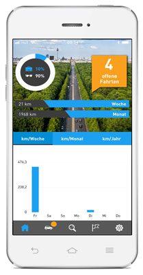 Fahrtenstatistik-von-AutoLogg - Elektronisches Fahrtenbuch