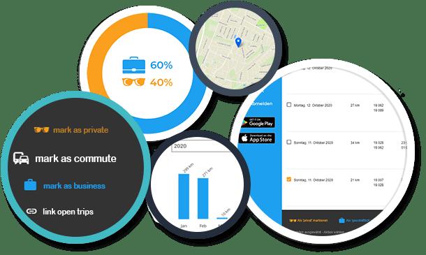 AutoLogg Web-Portal - functions