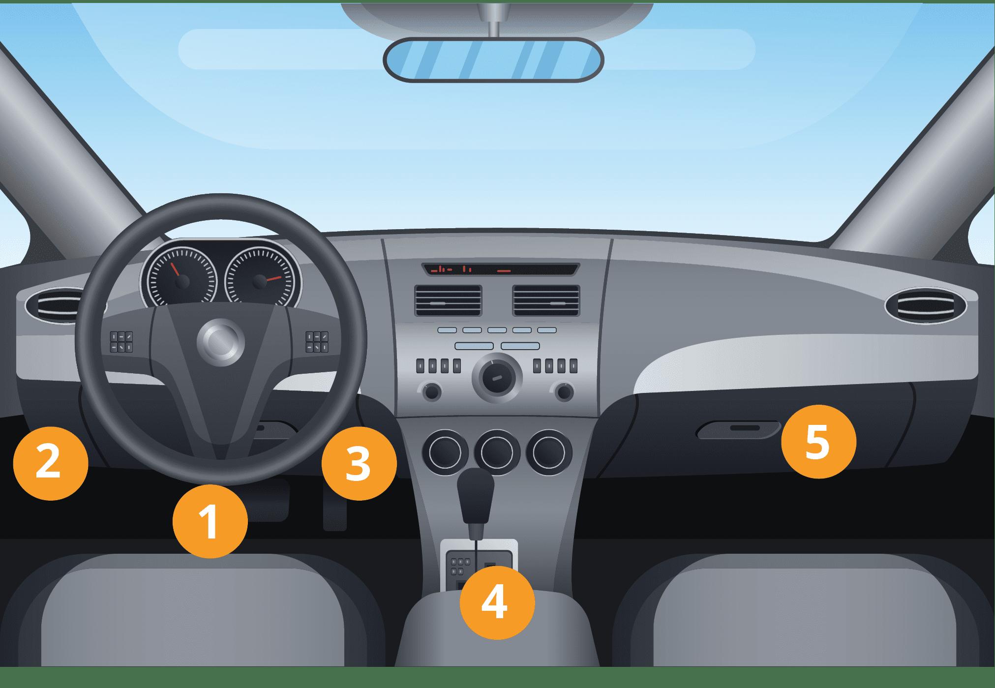 Mögliche Ansteck-Orte für AutoLogg - OBD II Schnittstelle