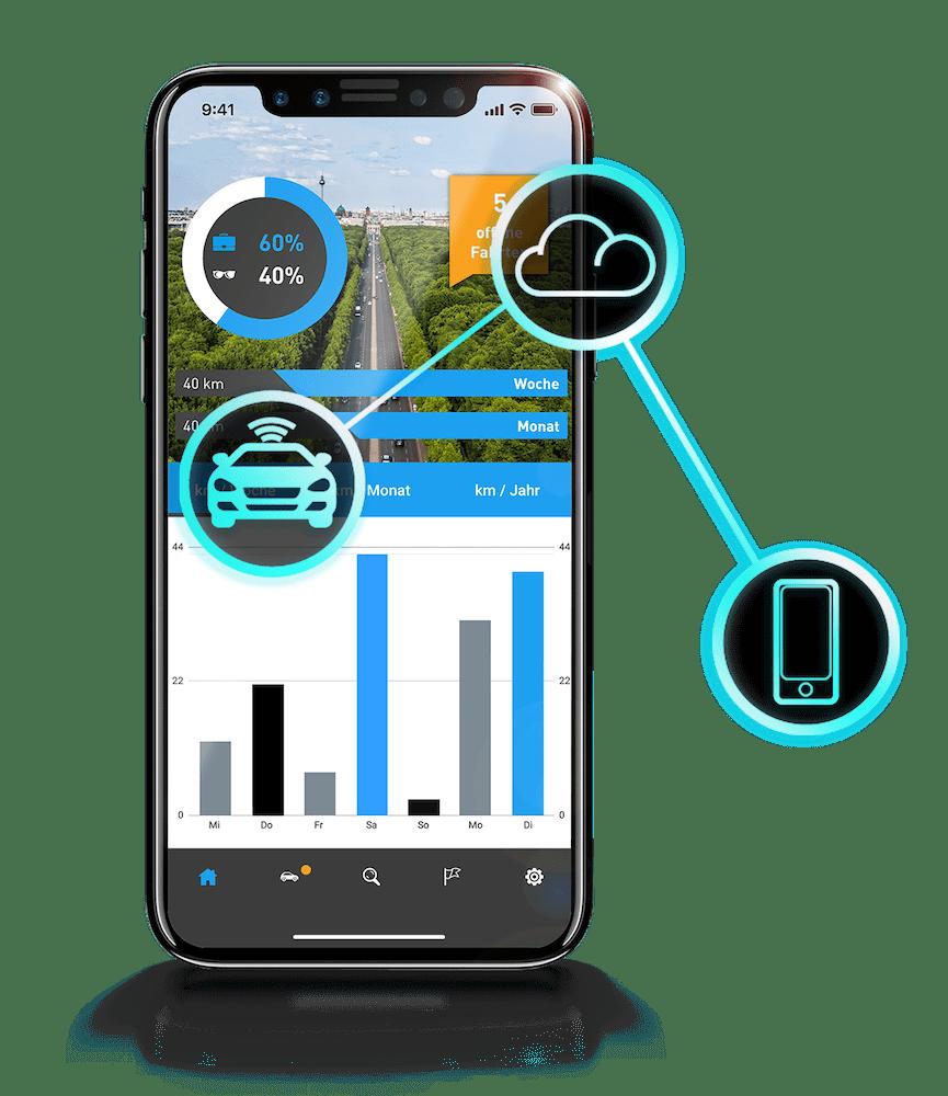 AutoLogg Connected erfasst Fahrten ohne Hardware